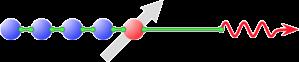 multi_qubit